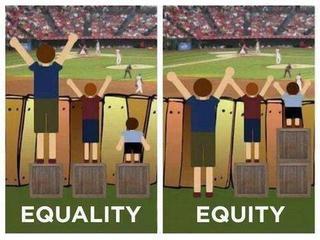 平等と公正